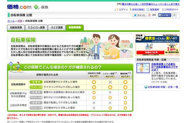 """価格.com保険の画像"""""""